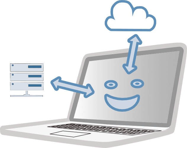 drawing of a laptop that appears to be happily communicating with a server and a cloud